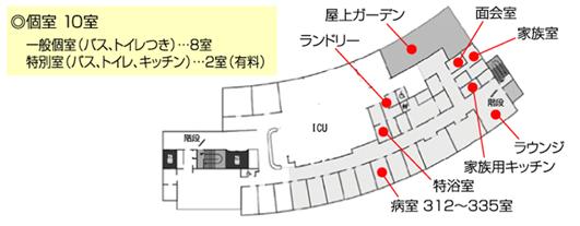 緩和ケア病棟(3階)